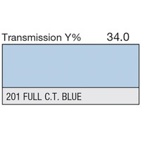 201 Full CT Blue