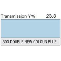 500 Double New Colour Blue