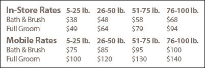 K9 Loft Grooming Pricing