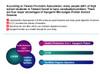 Apogen Probiotics Granule