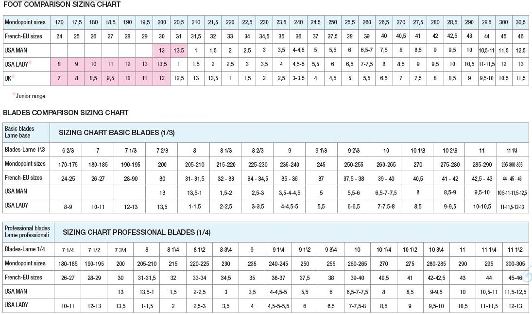 Sizing charts risport usa skates inc