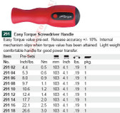 WIHA 29112 Easy Torque Handle 12.4 in lbs/1.4Nm