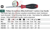 WIHA 31201 SoftFinish Heavy-Duty Phillips 1 X 80mm