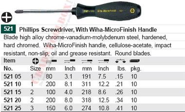WIHA 52105 MicroFinish Phillips #1X80
