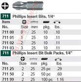 WIHA 71101 Phillips Insert Bit 1 X 25mm