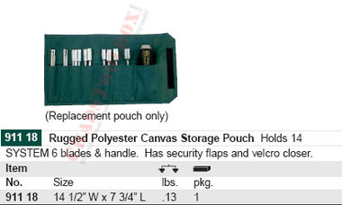 WIHA 91118 Green Canvas Pouch for Sets