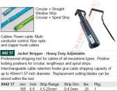 TOR Heavy Duty Adjustable Jacket Stripper Strip Range 4.5-25mm