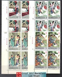 China Stamps - 1983 , T82, Scott 1840-44 The West Chamber, a Literary Masterpiece of Ancient China - Imprint Block of 4 - MNH, F-VF