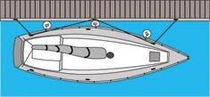 Boat fender - docking