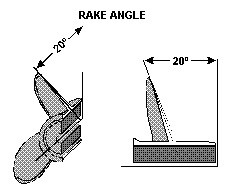 Boat propeller rake angle