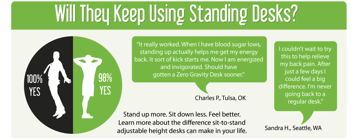 using-a-stand-up-desk-for-ever-people-agree-they-love-standing-ergonomic-office-desks.jpg