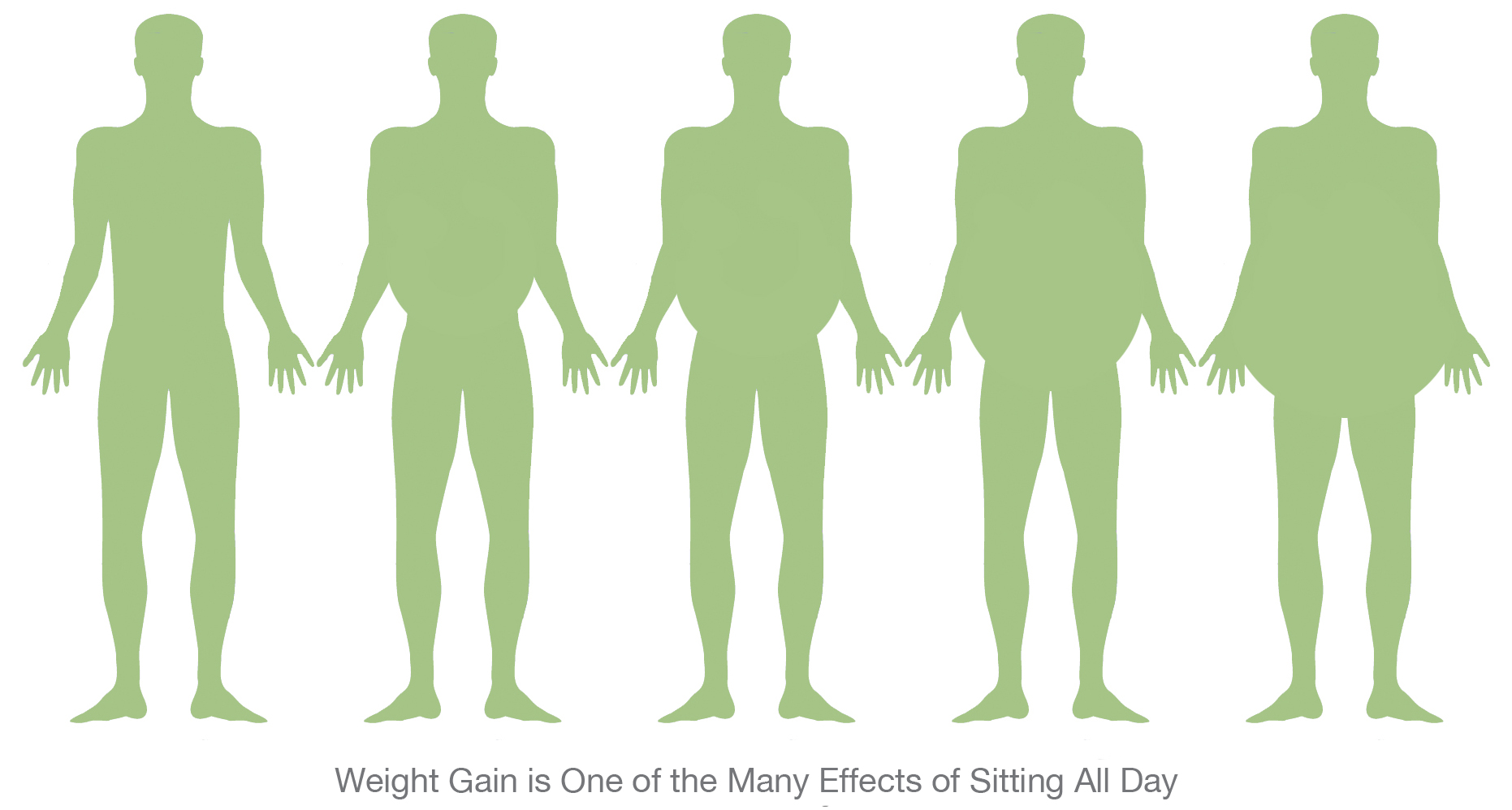 weight-gain-effect-of-sitting-all-day-heart-disease-obesity-overweight.jpg