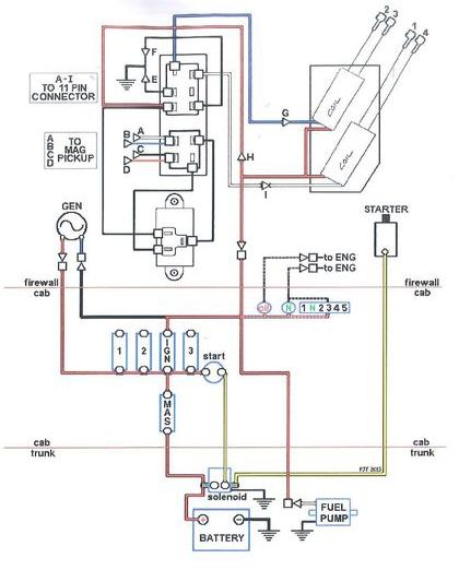 drag car wiring harness trusted wiring diagrams u2022 rh sivamuni com Simple Wiring Diagrams 3-Way Switch Wiring Diagram
