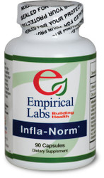 nfla-Norm 90 Count