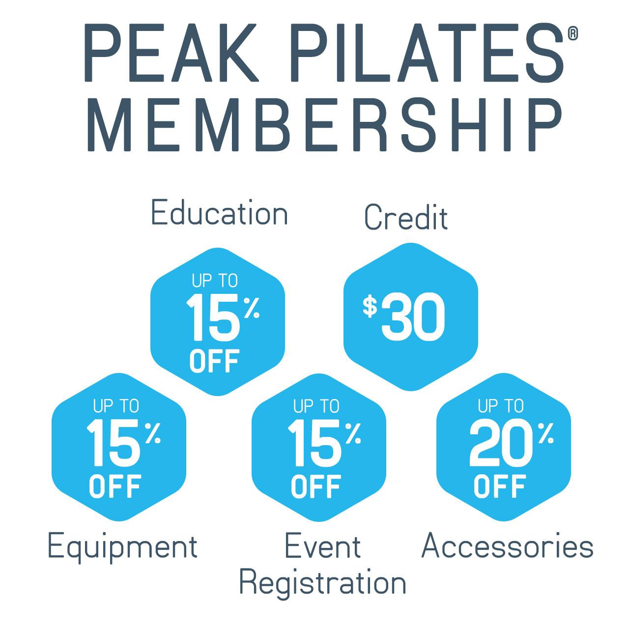 Instructor certifications peak pilates peak pilates membership xflitez Choice Image
