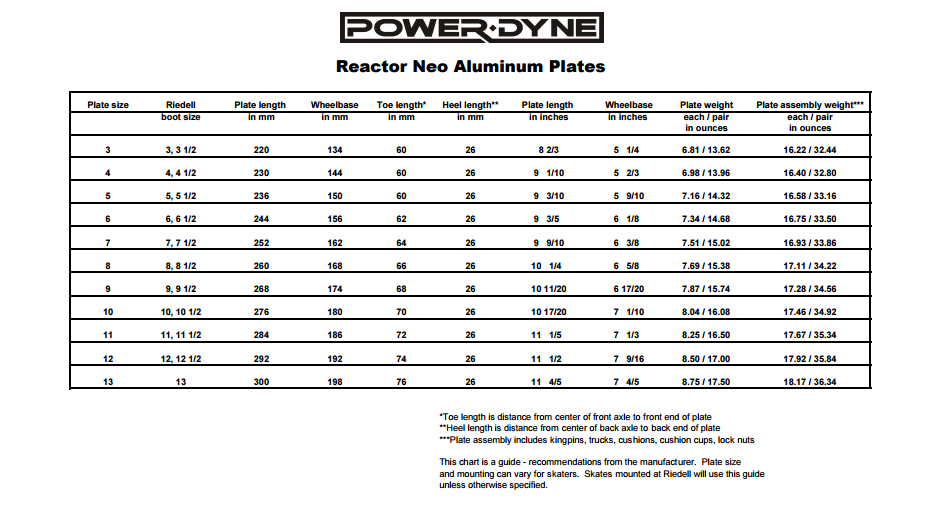 powerdyne-reactor-neo-size-chart.png