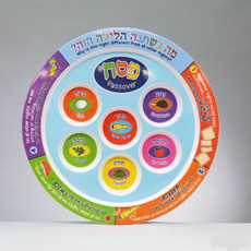 Children's Melamine Plate
