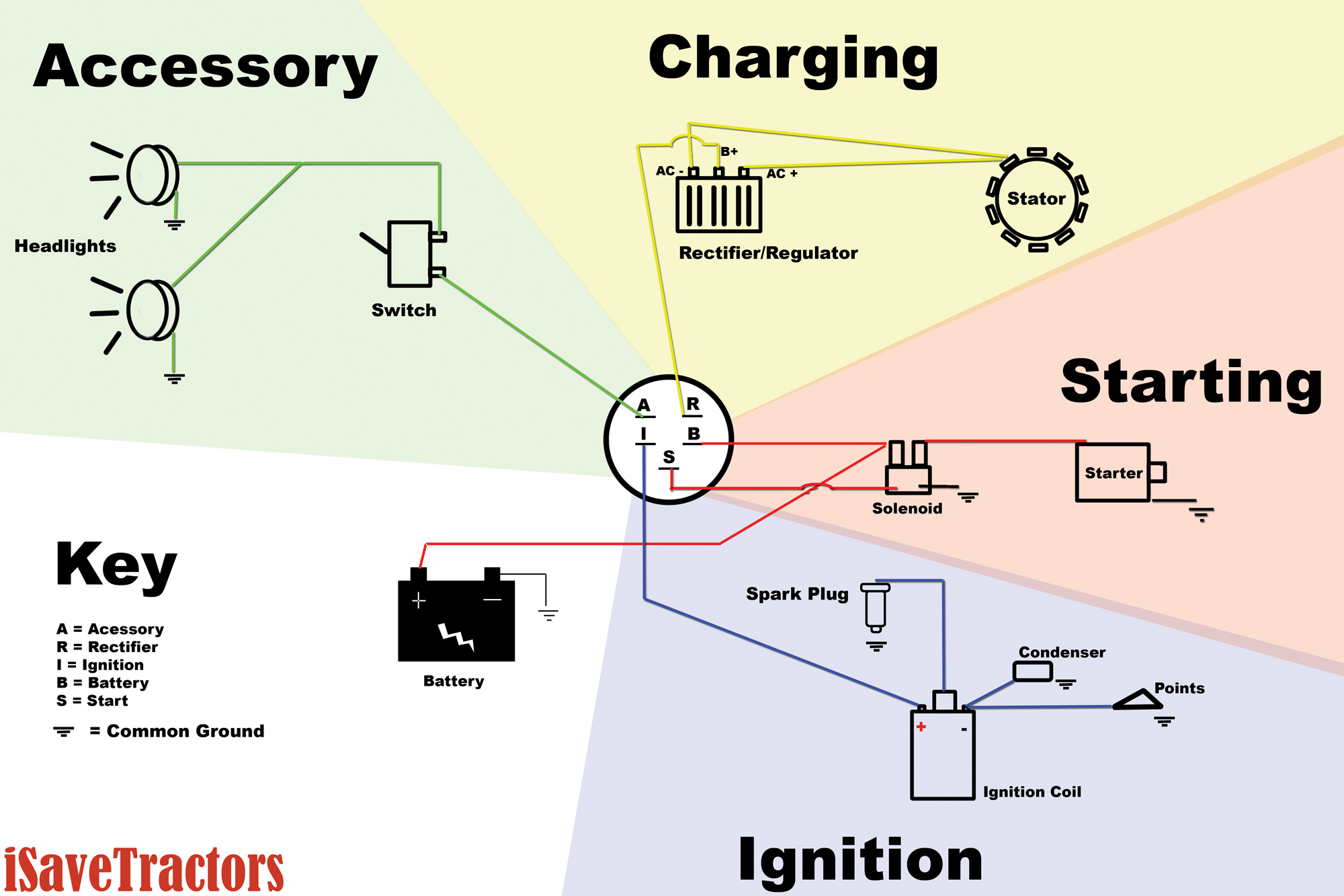 5 prong ignition switch wiring diagram 5 image technical articles isavetractors on 5 prong ignition switch wiring diagram