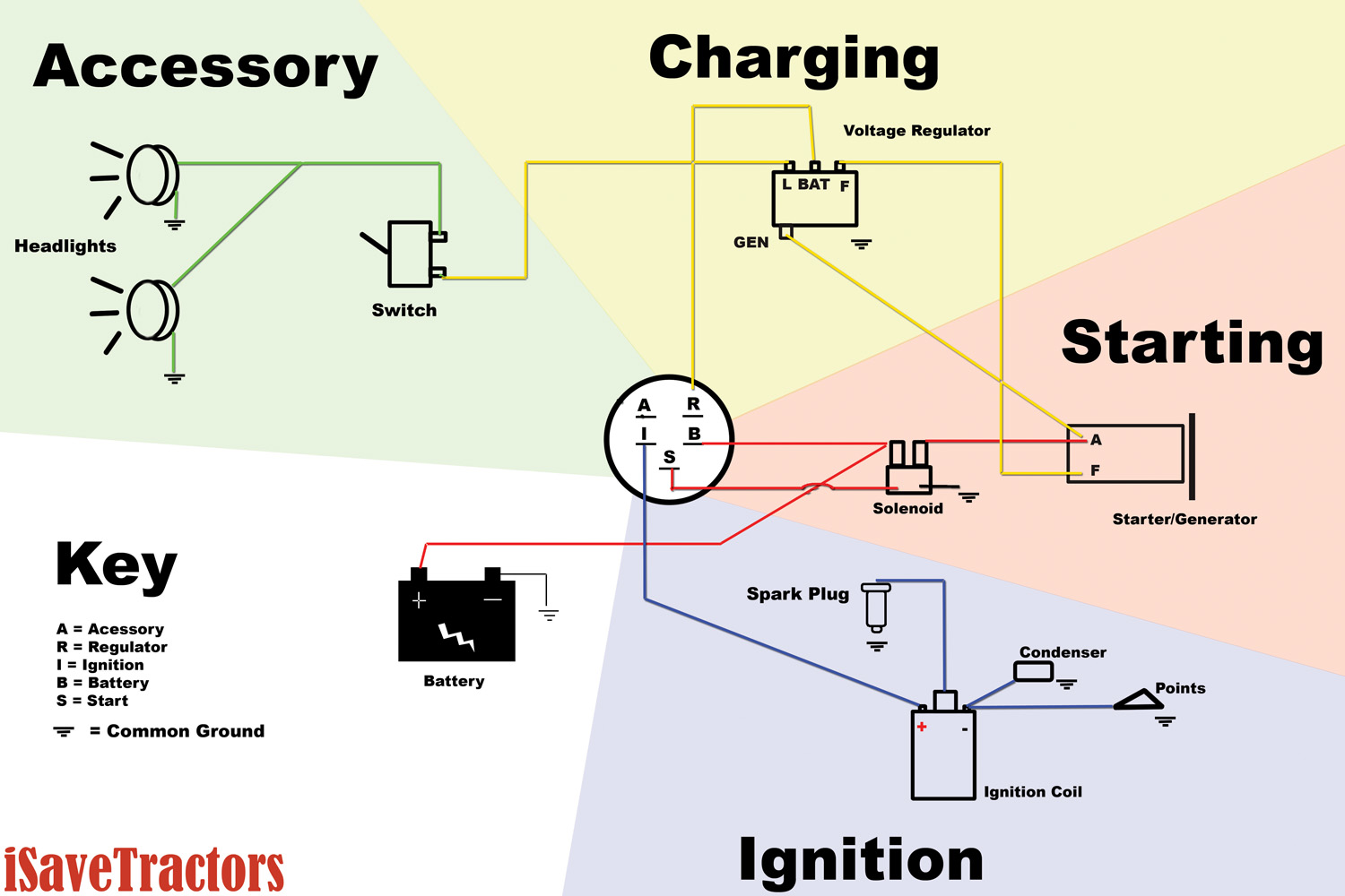 kohler engine ignition wiring diagram  | isavetractors.com