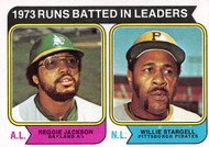 1974 Topps #203 1973 RBI Leaders VGEX Jackson & Stargell. (74T206VGEX)