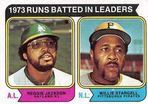 1974 Topps #203 1973 RBI Leaders VGEX Jackson & Stargell. (74T206VGEX)