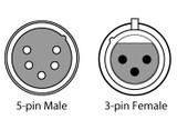 3-Pin F to 5-Pin M