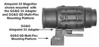 GG&G Aimpoint 3x Adapter, Base Sold Separately