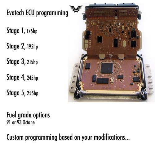 Evotech New MINI Cooper S  ECU software chip upgrade