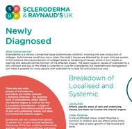 Newly Diagnosed (Systemic Sclerosis)