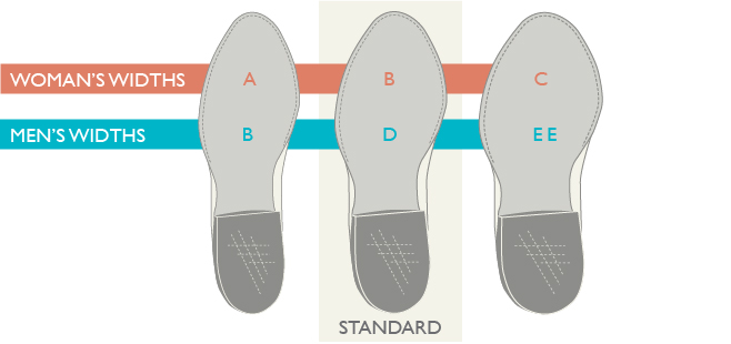 boot width chart graphic