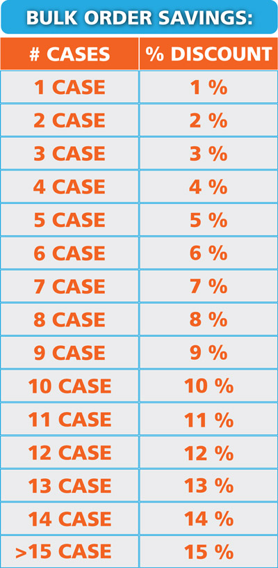 Add or Combine Cases and Save up to 15%