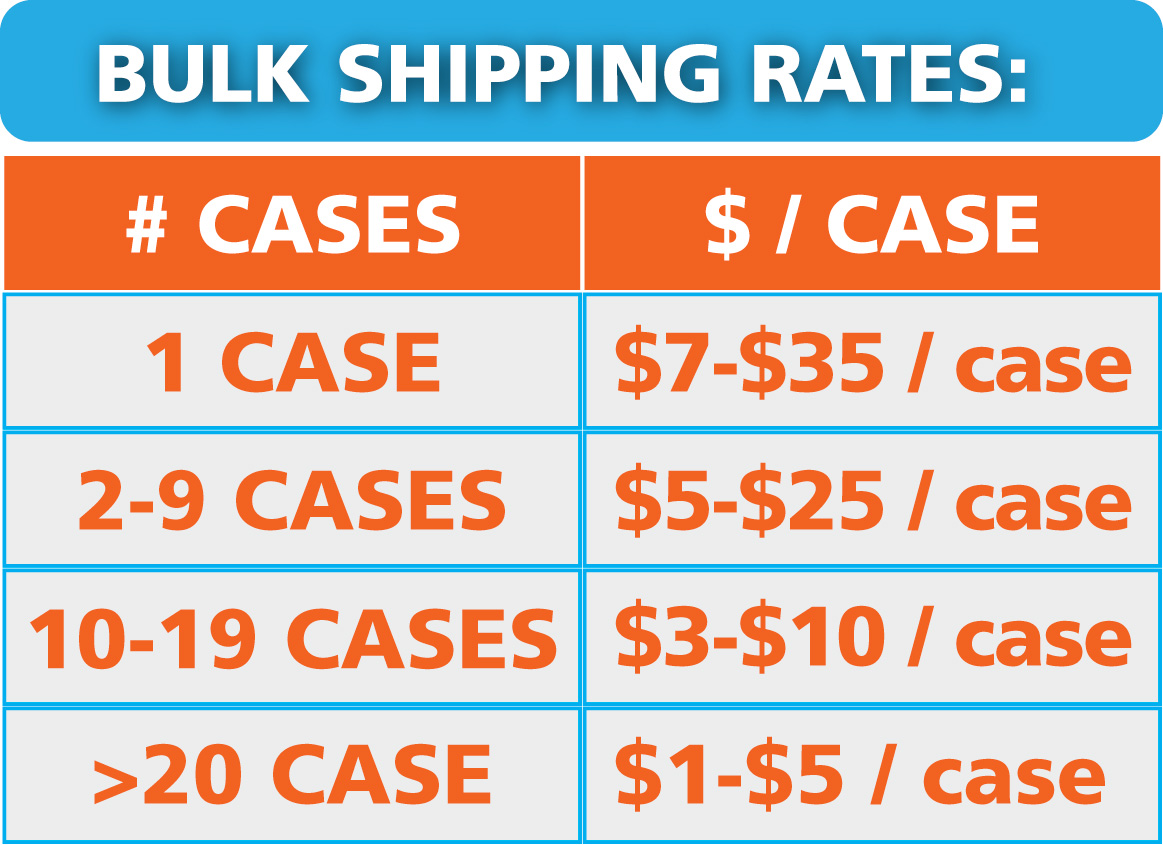 Special Bulk Shipment Rates