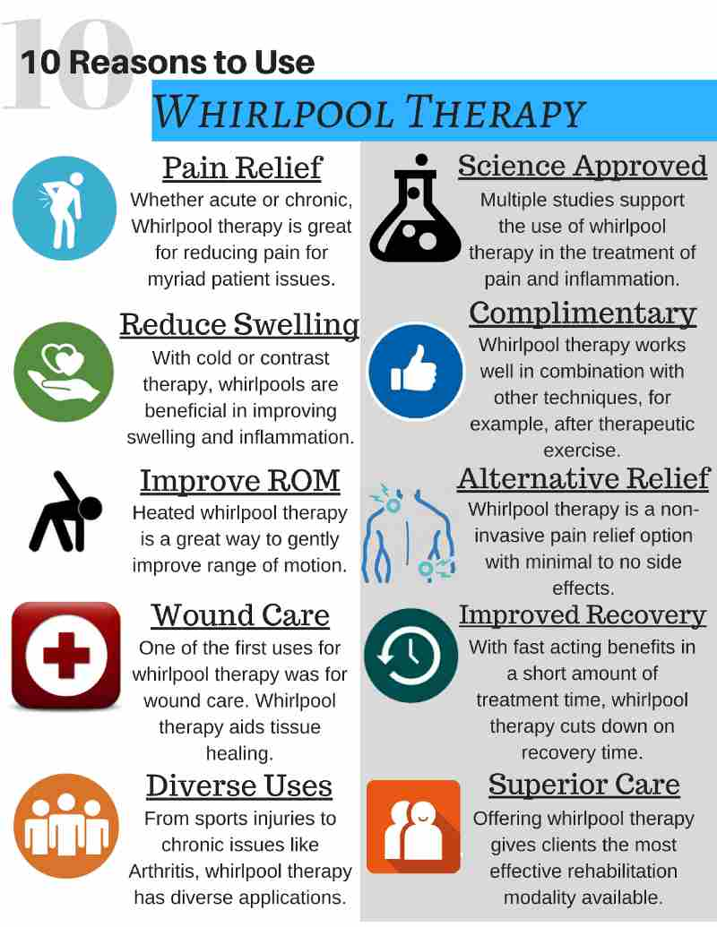 10 Reasons to Use Whirlpool Therapy - prohealthcareproducts.com