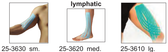 Spider Tech Pre Cut Kinesiology Tape - Lymphatic