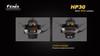 Fenix HP30 LED Headlamp Lockout Design