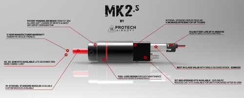 Protech Airsoft - MK2.5 HPA Drop in Kit (M249) Diagram