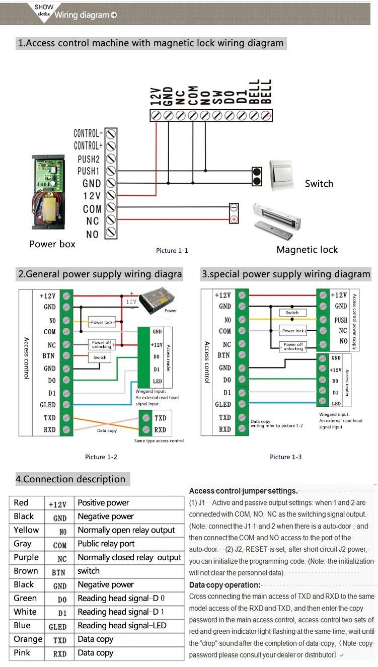 7,000 Users Waterproof Metal Case Touch Keyboard Single 125KHz RFID