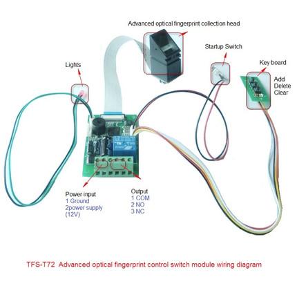 Biometric Fingerprint Control Switch Relay Output Car