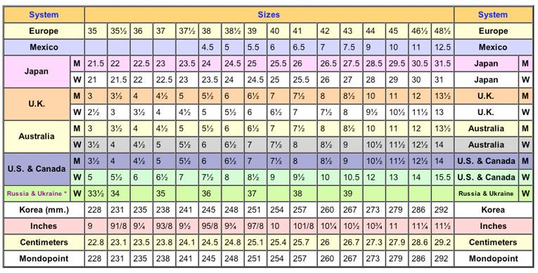 Shoe Size Conversion Table – Shoeracle.com