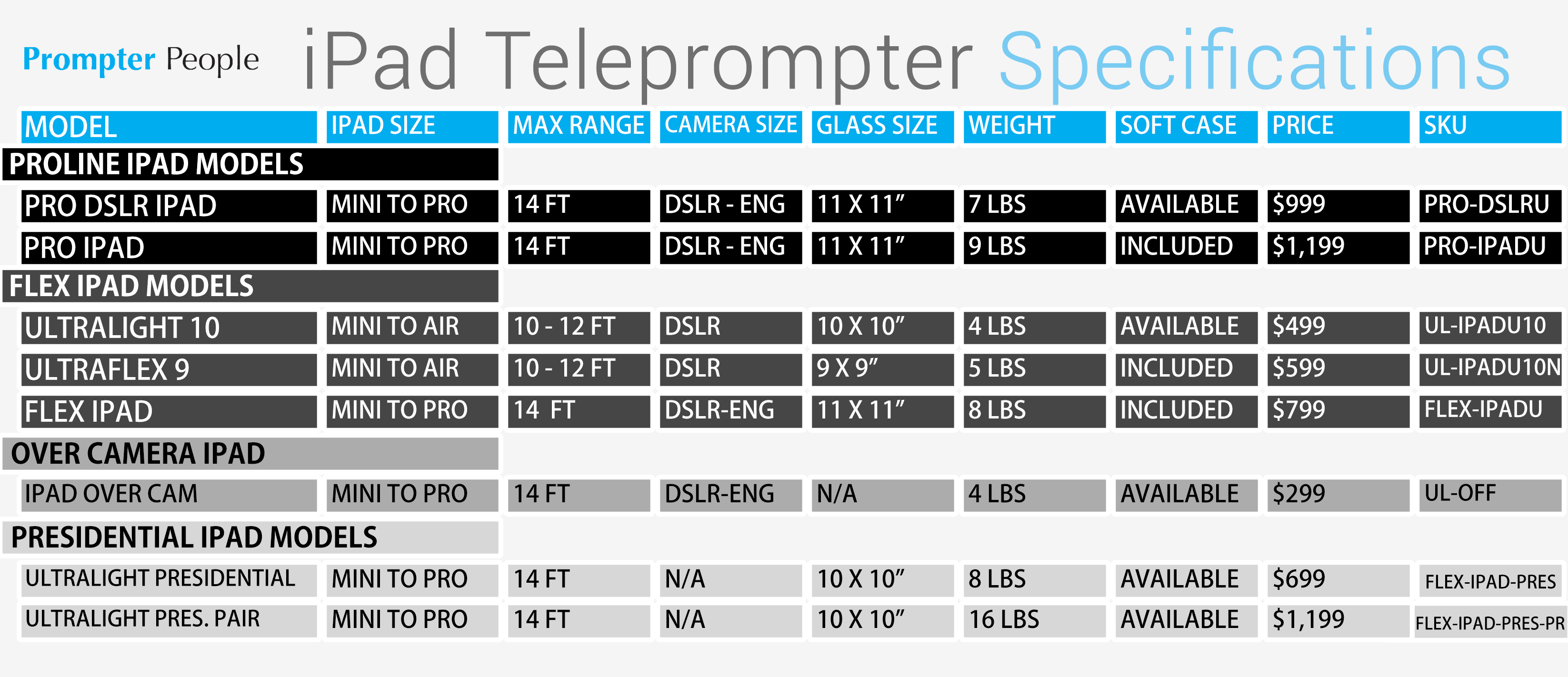 ipad-teleprompter-specifications-pp-b.jpg
