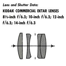 Kodak Commercial Ektar Lenses - Free Download