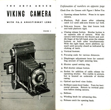 Instructions for Agfa PD16 Viking Camera with F6.3 Lens - Free Download