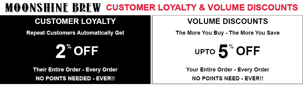 Customer Loyalty & Volume Discounts