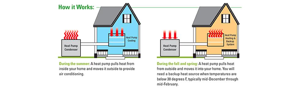 remarkable mini split air conditioner wiring diagram