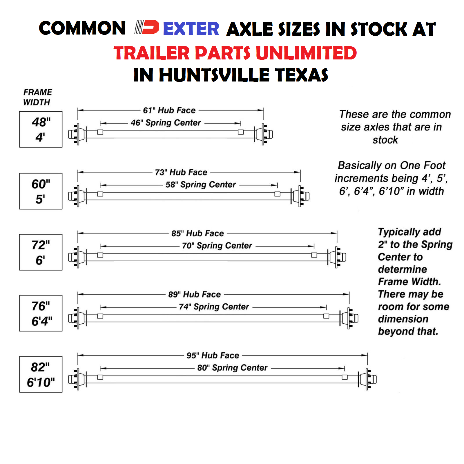 common-axle-sizes.png