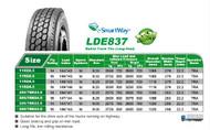 """LOW PRO 24.5"""" AGGRESSIVE DRIVE TIRE"""