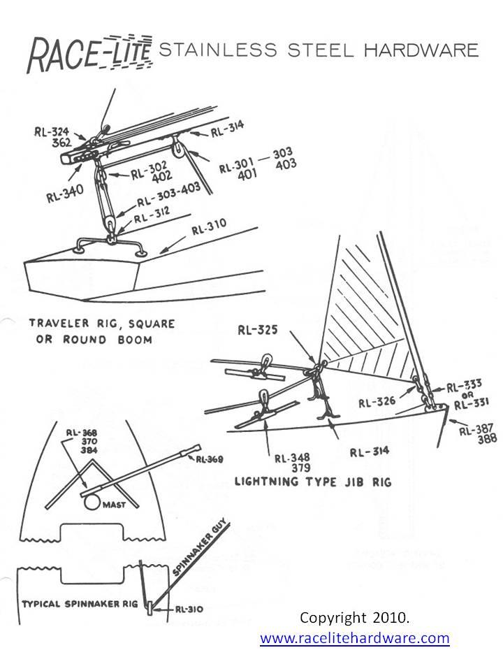 Laser Sailboat Rigging Diagram Wiring Diagram Fuse Box