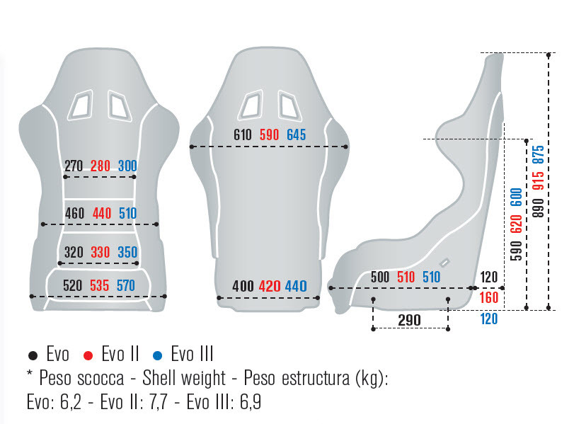 Sparco Evo Sizing Chart
