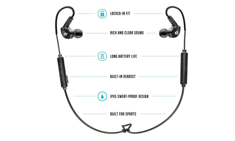 Mee Audio X6 Gen 2 Wireless Sports In-Ear Earphone