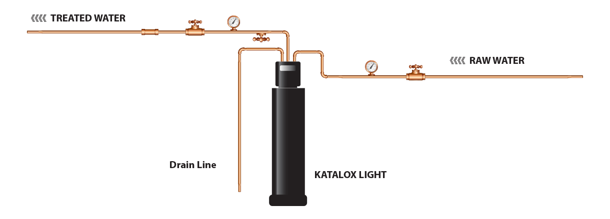 katalox-filter-diagram.png